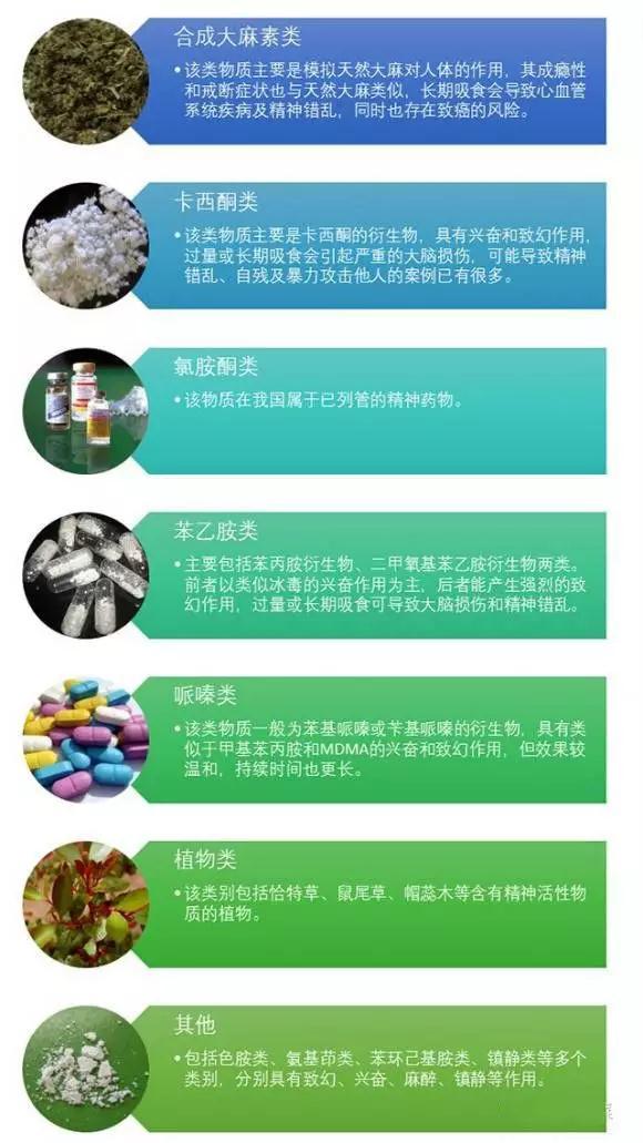最新资讯 l 国家禁毒办:又有32种新精神活性物质列入管制!