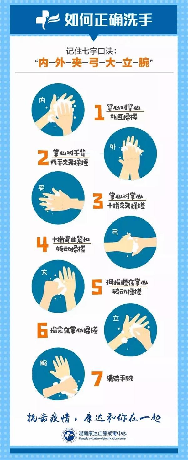 洗手.jpg